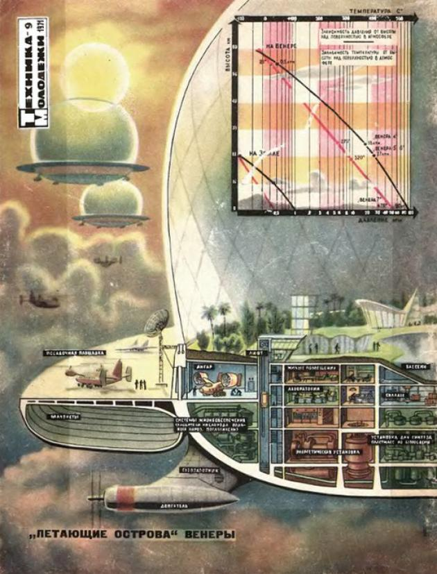 Interesting predictions of the future in the past