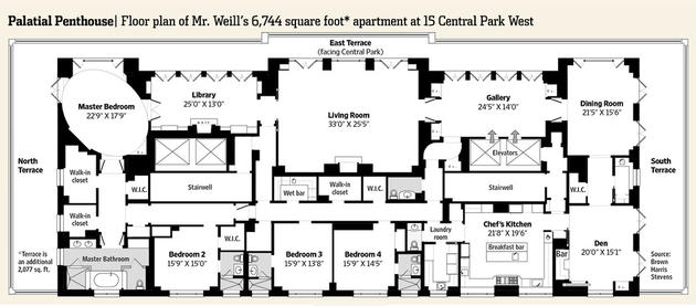 expensive penthouse floorplan