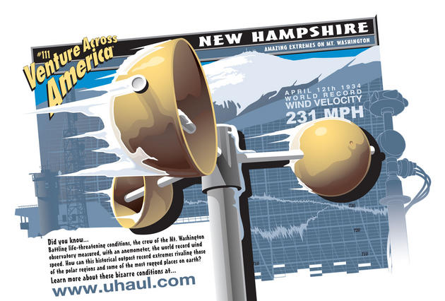 World record wind velocity, New Hampshire, Mt. Washington